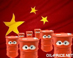 Increasing role of China in the oil market