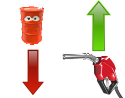 Why Gasoline Prices Refuse to Slide