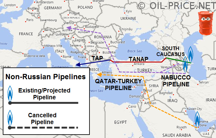 map of projected and cancelled non russian gas pipelines