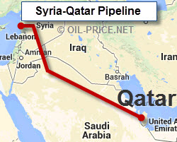 Image result for qatar saudi arabia conflict